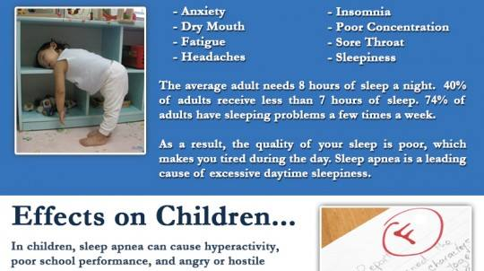OSA Effects on Children